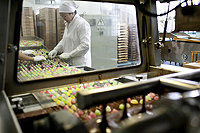 Candy Production